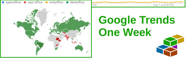 LibreOffice Google Trends