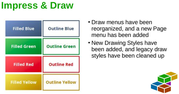 LibreOffice Draw Menus and Styles