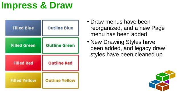 LibreOffice Draw Menus and Styles