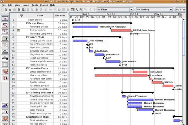 ProjectLibre screenshot