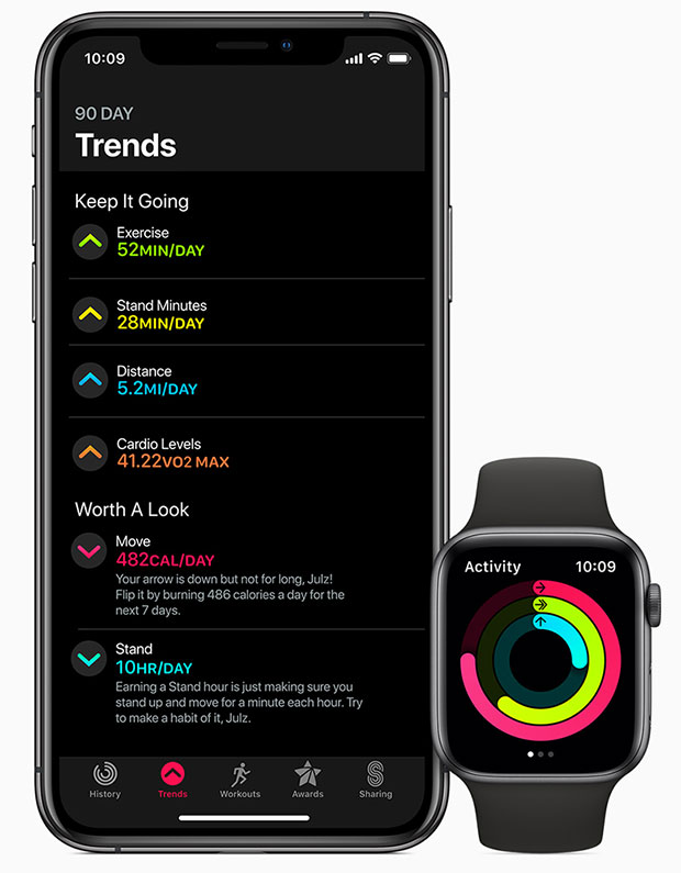 Apple watchOS 6, iPhone Watch Trends