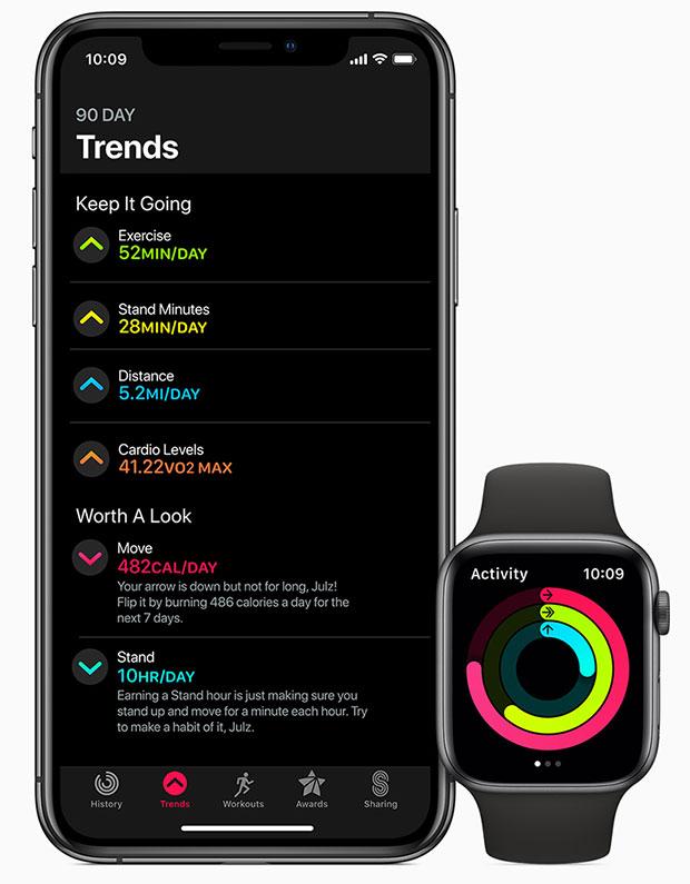 Apple watchOS 6, iPhone Watch Trends