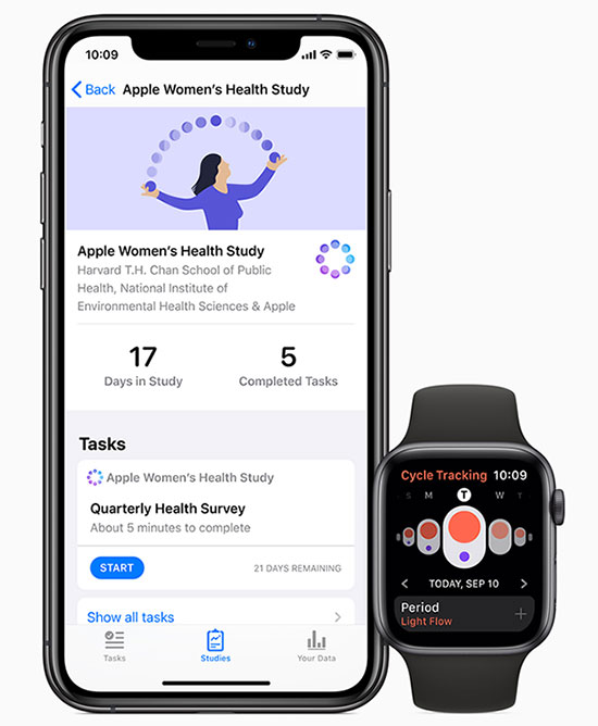 Apple Research App, iPhone 11, Apple Watch Series 5 women's health study