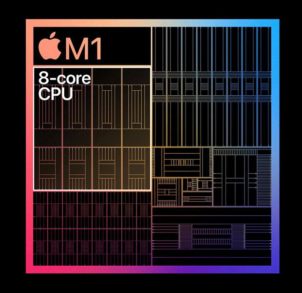 M1 CPU Performance per Watt