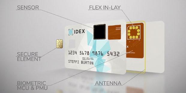 IDEX Biometrics fingerprint sensors