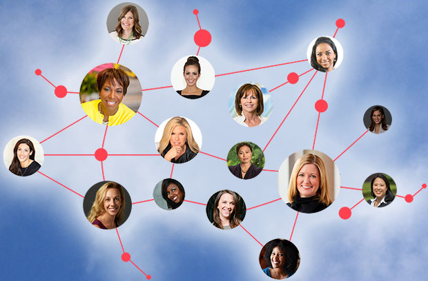 dell-alice-venture-capital-tool-women-entrepreneurs