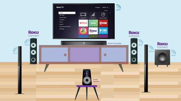 Roku Takes a Different Angle on Voice-Controlled Home Entertainment