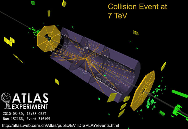 ATLAS 3.5 TeV Collision Event Record