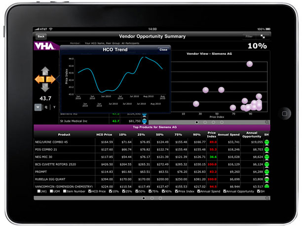 PriceLYNX iPad app