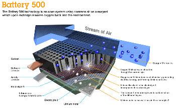 IBM Battery 500