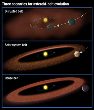 asteroid belts