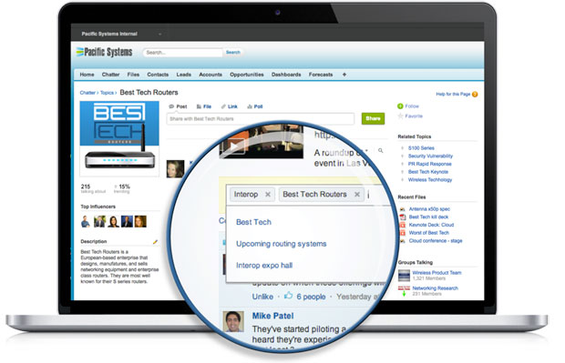 Salesforce Chatter Topics and Expertise