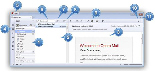 Opera Mail diagram