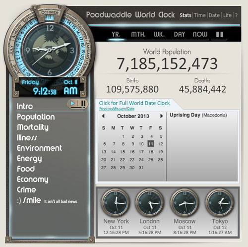 Poodwaddle World Clock